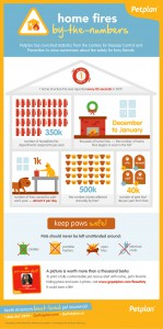 fire_prevention_infographic_FINAL